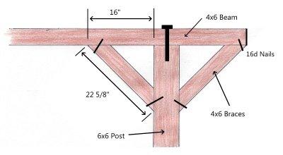 Patio Cover Plans – Cross-Brace Detail