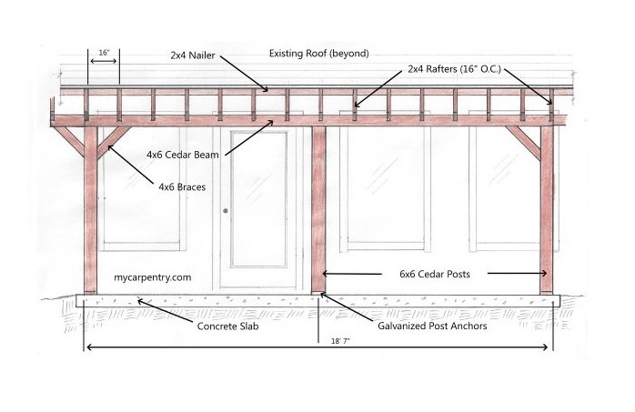 Patio Cover Plans – Front View