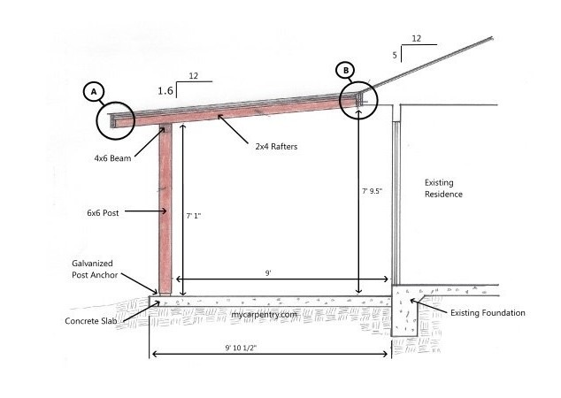 Patio Cover Plans – Side View