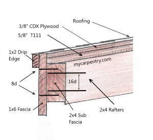 Patio Cover Plans - Rafter Tail Detail
